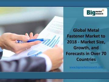 Global Market Trends for Metal Fastener Market to 2018