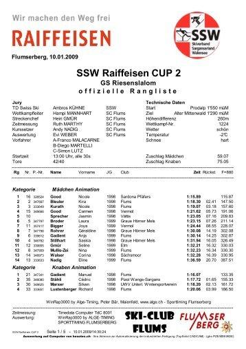 SSW Raiffeisen CUP 2