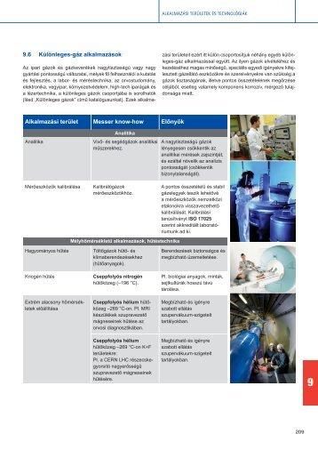 9.6 Különleges-gáz alkalmazások - Messer