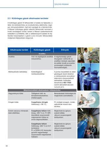 2.3 Különleges gázok alkalmazási területei - Messer