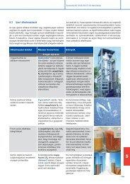 9.3 Ipari alkalmazások - Messer
