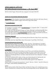 SPIELKREIS GÖTZIS 30. Jahreshauptversammlung v. 29. Juni 2007