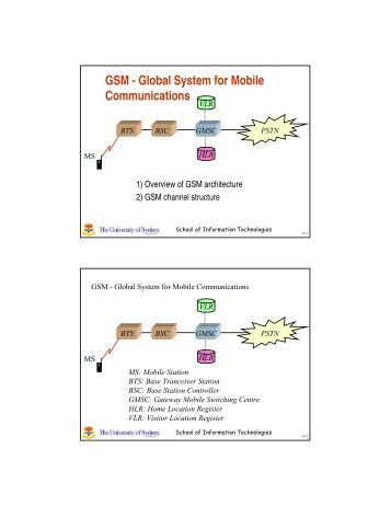 GSM - Global System for Mobile Communications - School of ...
