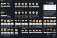Regular menu - MTY