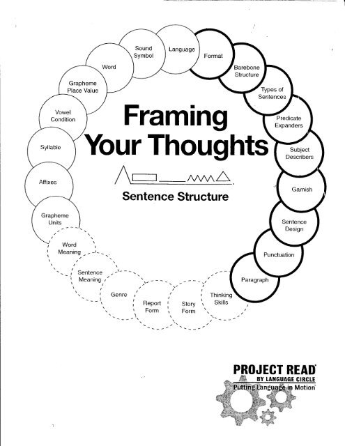 Framing Your Thoughts Pdf