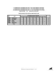 III CAMPEONATO SUDAMERICANO SUB 15 DE ... - Polska Sztanga