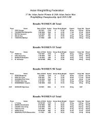 Asian Weightlifting Federation Results WOMEN 48 ... - Polska Sztanga
