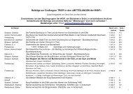 Verzeichnis der in den »MITTEILUNGEN der WGfF« Band 14 ... - Trier