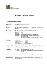 Gürbecup-Reglement 2011 - weSportOffice.ch
