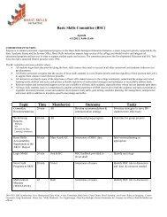 Basic Skills Committee Agenda 4 1 2011 - Santa Rosa Junior College