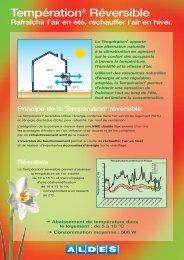 Températion® Réversible - Climamaison