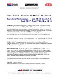 2011 OPEN STANDARD TRAINING SESSIONS