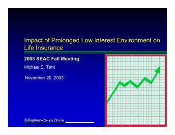 Impact of Prolonged Low Interest Environment on Life ... - Actuary.com