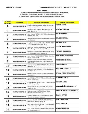 Presedinti BESV - Prefectura Judeţului Covasna