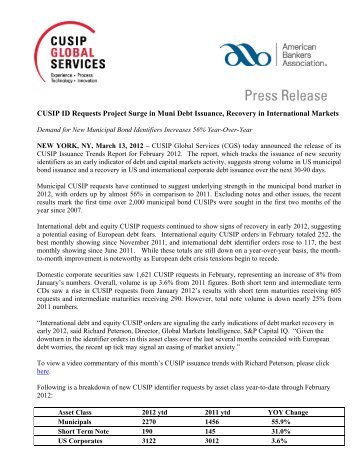 Read Report - CUSIP Global Services