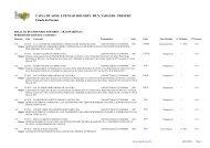 Empenhos Emitidos - Maio - Preserv