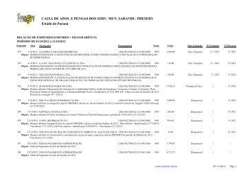 Empenhos Emitidos - Outubro - Preserv