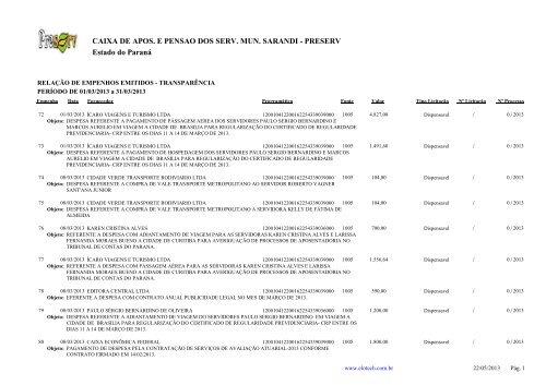 Empenhos Emitidos - março - Preserv