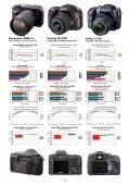Testissä 6-10 megapikselin digijärjestelmäkamerat - Kamera-lehti - Page 4