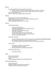 Backpacking Equipment List - Troop 81