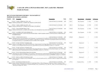Empenhos Emitidos - Setembro - Preserv