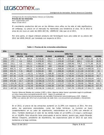 Precios de los minerales - Legis Comex