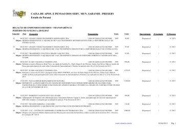 Empenhos Emitidos - fevereiro - Preserv