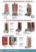 DONER KEBAB - Gurden Bvba Catering Equipment - Page 4
