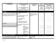 Competency Transition Activities FY 2011 FY 2010 ... - ABC Signup