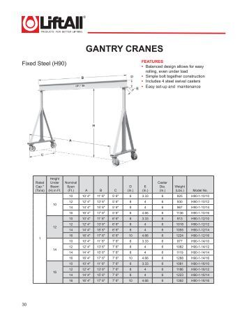 SPANCO T Series Gantry Crane Installation and Parts Manual