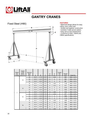 gantry crane design manual download