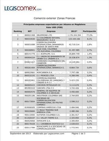 Indicadores de comercio exterior - Legis Comex