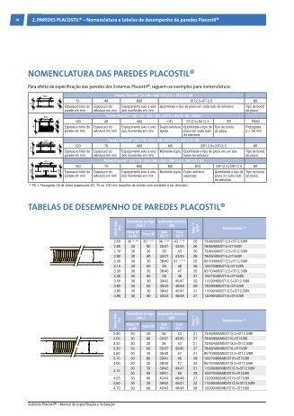 Especificação de Paredes Drywall Placo