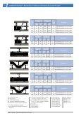 Especificação de Paredes Drywall Placo - Page 3