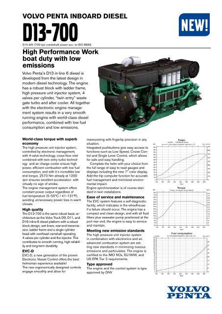 volvo penta boat engine diagram volvo penta inboard diesel high performance work boat  volvo penta inboard diesel high