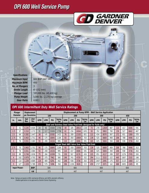 Gardner Denver Opi 600 C B Pumps And Compressors