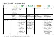 Vergleich_der_Richtlinien_für_den_ökologischen_Weinbau.pdf