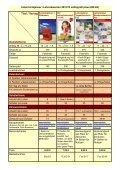 Tipp - Curriculum - Seite 4
