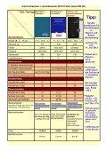 Tipp - Curriculum - Seite 7