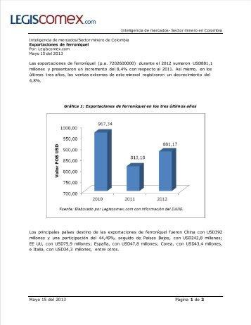 Exportaciones de ferroníquel - Legis Comex