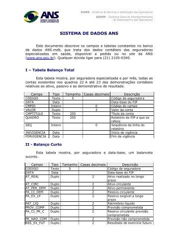 Documento PDF - ANS