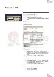 Prologix - GPIB-USB CONTROLLER - SGLabs