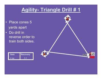 Agility- Triangle Drill # 1 - GoHuskies.com