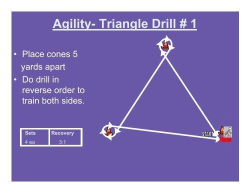 Agility- Triangle Drill # 1 - GoHuskies com