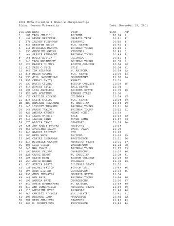 Complete Women's Results in PDF Format - GoHuskies.com