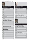 Cabine de douche Cabine docce - karag.gr - Page 4