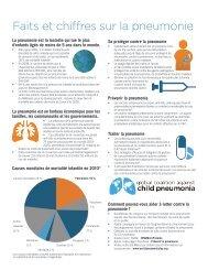 Faits et chiffres sur la pneumonie - World Pneumonia Day