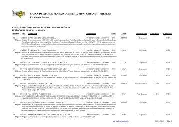 Empenhos Emitidos - Abril - Preserv