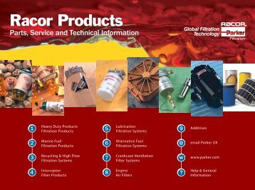 Racor Products Technical Guide