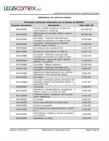 ranking completo - Legis Comex